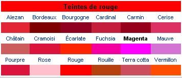 Panel_de_rouges